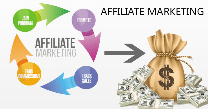 The entire craze of affiliate marketing is catching big time with the millennial generation. It is for sure one of the best hottest business ideas of 2021. An affiliate is someone who earns a commission in exchange for selling products that are listed on Ecommerce websites like eBay or Amazon. All you need to do to become an affiliate is just register yourself as an affiliate on the specific company's website whose products you are interested in selling. Countless people pursued affiliate marketing to generate passive income, and later on, when the revenue soar they switch to affiliate marketing full time.